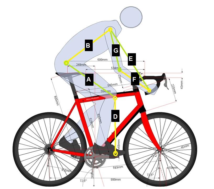 A Perfect Bike Fit